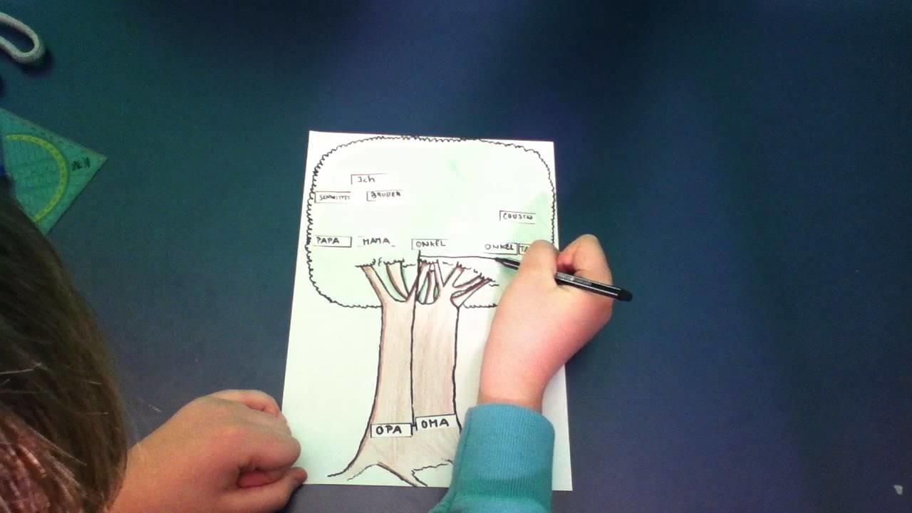 Stammbaum basteln. Den Stammbaum der Familie erstellen